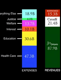2012-08-30.budget-byelection